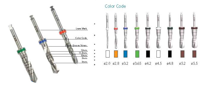 color-code