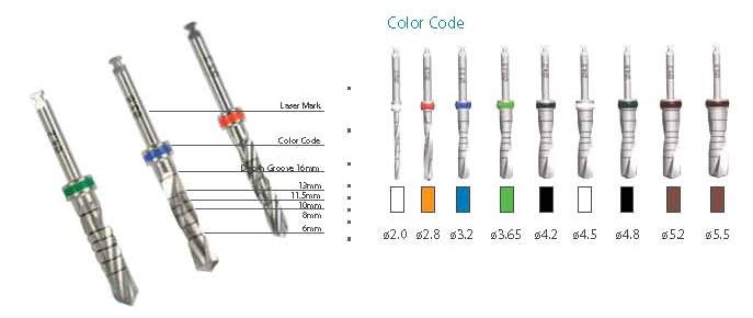 color-code